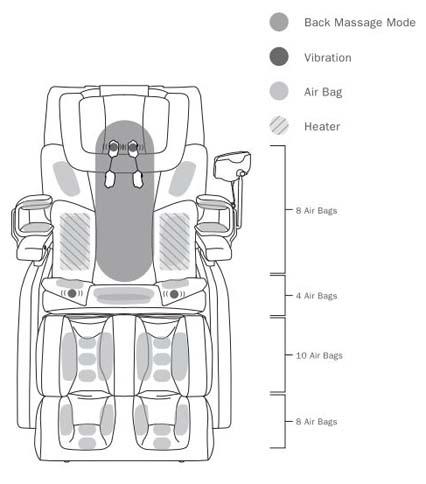 Cozzia EC366 Massage Chair Diagram - Chair Institute