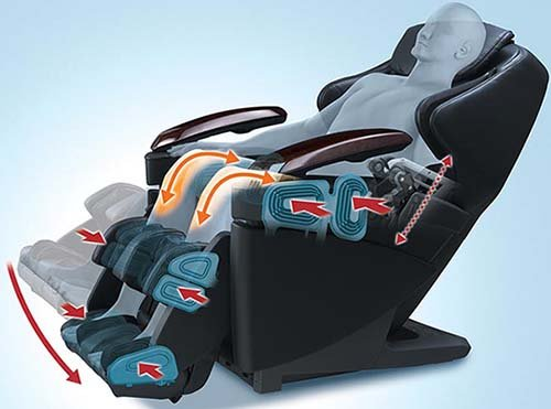 Air Massage Mode Panasonic Ep Ma70 Review Airbag Chair Institute