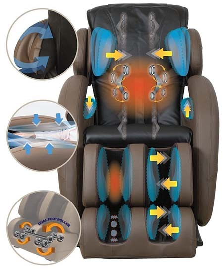 Different Types of Massage Chairs Kahuna LM6800 Core Technologies - Chair Institute