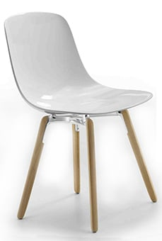 An Image of Modern/Contemporary Chair for Types of Restaurant Chairs
