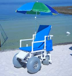 An Image of Beach Wheelchairs for Types of Power Wheelchairs