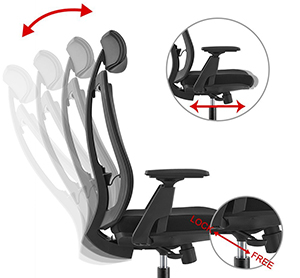 An Image Sample of Synchro-Tilt Control of CMO Mesh Ergonomic Office Chair