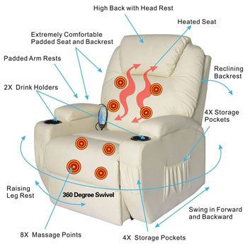 An Image Sample of Features Position of HOMCOM Swivel Massage PU Leather Recliner Chair