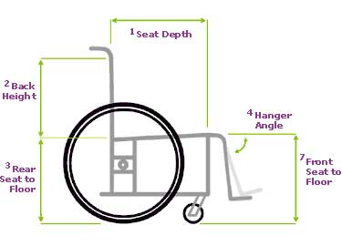 A Measurements Image of Top End Crossfire All Terrain Wheelchair