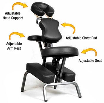 An illustration of the adjustable parts of the Ataraxia Deluxe Portable Folding Massage Chair including adjustable head support, armrest, chest pad, and seat