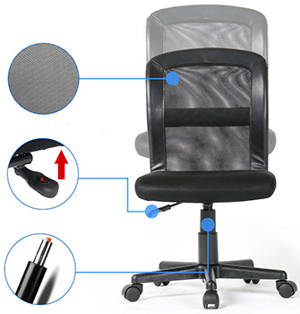 An Image of Product Features of Mid Back Mesh Task for Yamasoro Office Chair