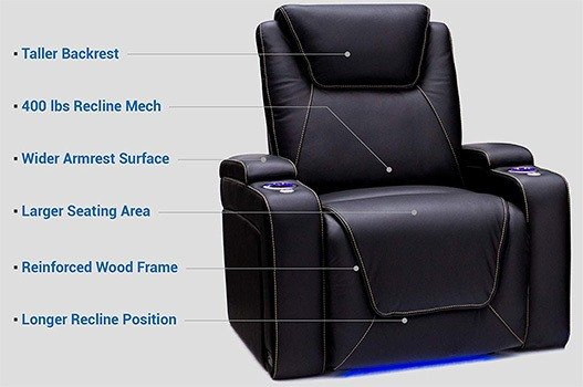 Features of Pantheon Big and Tall Theater Recliner
